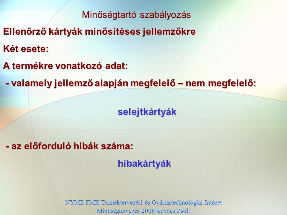 NYME FMK Terméktervezési és Gyártástechnológiai Intézet Minőségtervezés 2006 Kovács Zsolt Hibakártyák Példa c-kártyára, a minta mérete konstans.