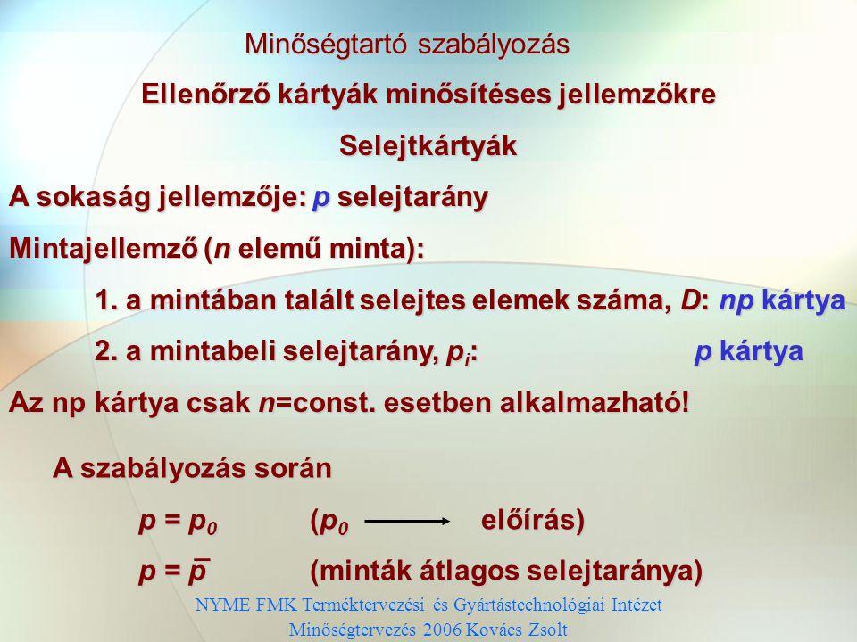 NYME FMK Terméktervezési és Gyártástechnológiai Intézet Minőségtervezés 2006 Kovács Zsolt Minőségtartó szabályozás Ellenőrző kártyák minősítéses jellemzőkre Selejtkártyák A sokaság jellemzője: p selejtarány Mintajellemző (n elemű minta): 1.