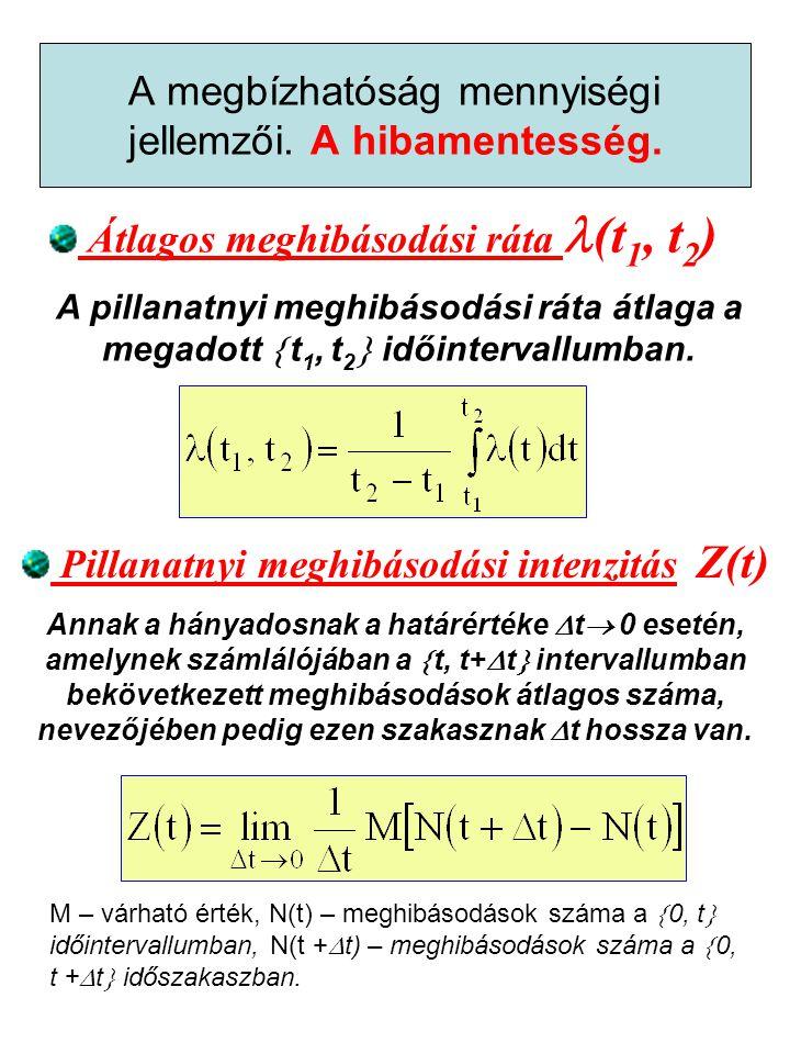 Átlagos meghibásodási ráta (t 1, t 2 ) A pillanatnyi meghibásodási ráta átlaga a megadott  t 1, t 2  időintervallumban.