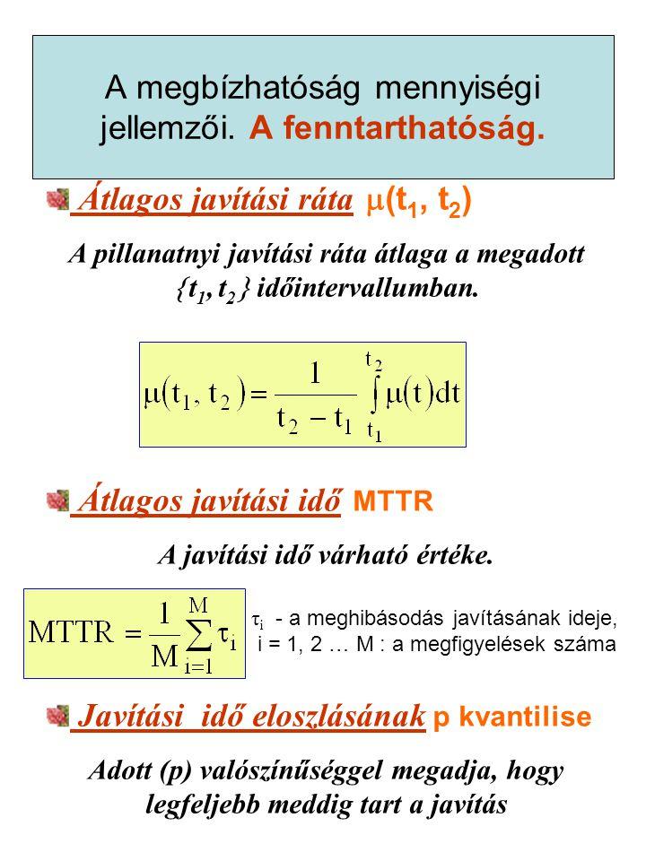Átlagos javítási ráta  (t 1, t 2 ) A pillanatnyi javítási ráta átlaga a megadott  t 1, t 2  időintervallumban.