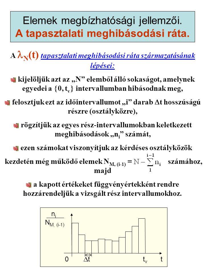 """A N (t) tapasztalati meghibásodási ráta származatásának lépései: kijelöljük azt az """"N elemből álló sokaságot, amelynek egyedei a  0, t v  intervallumban hibásodnak meg, felosztjuk ezt az időintervallumot """"i darab  t hosszúságú részre (osztályközre), rögzítjük az egyes rész-intervallumokban keletkezett meghibásodások """"n i számát, ezen számokat viszonyítjuk az kérdéses osztályközök kezdetén még működő elemek N M, (i-1) = számához, majd a kapott értékeket függvényértekként rendre hozzárendeljük a vizsgált rész intervallumokhoz."""