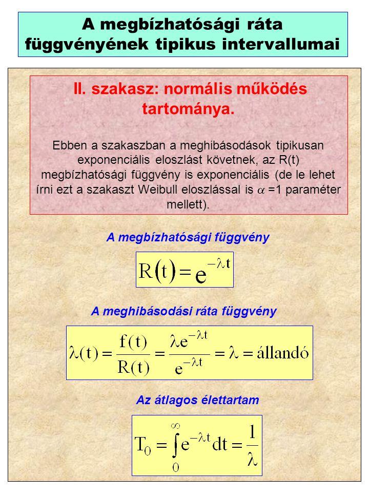 II.szakasz: normális működés tartománya.