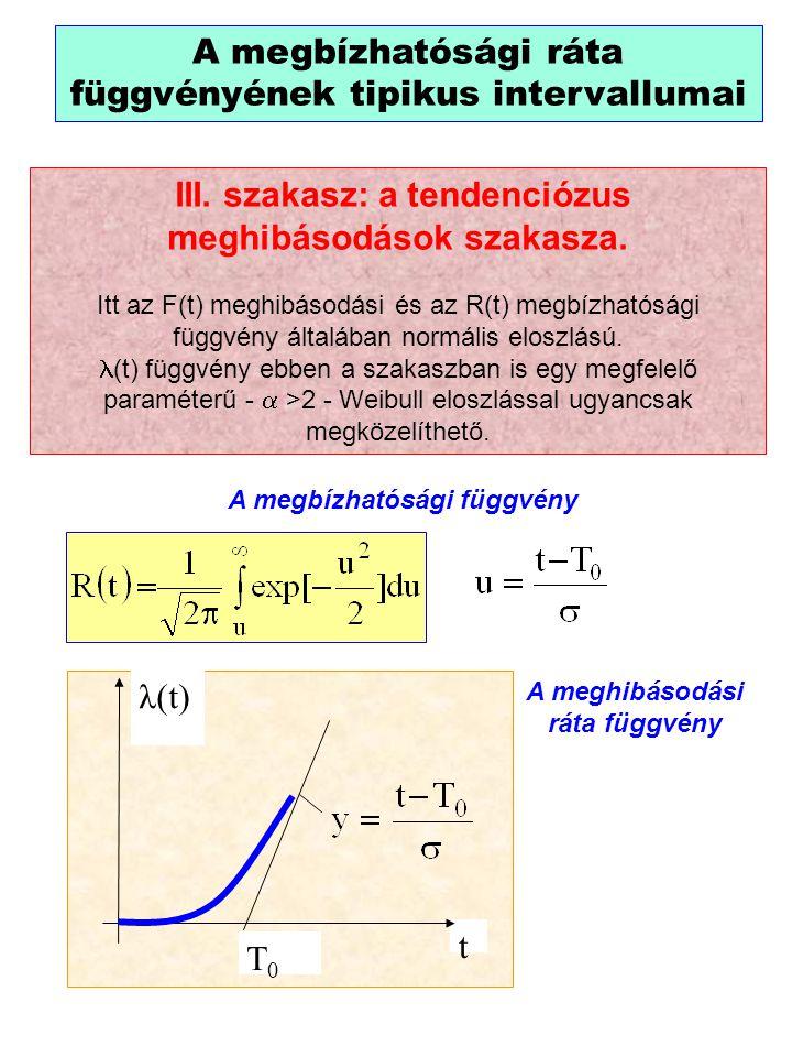 III.szakasz: a tendenciózus meghibásodások szakasza.