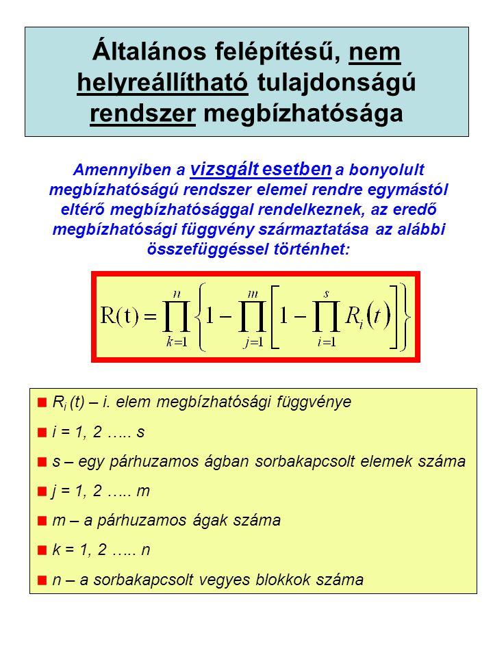 Általános felépítésű, nem helyreállítható tulajdonságú rendszer megbízhatósága Amennyiben a vizsgált esetben a bonyolult megbízhatóságú rendszer elemei rendre egymástól eltérő megbízhatósággal rendelkeznek, az eredő megbízhatósági függvény származtatása az alábbi összefüggéssel történhet: R i (t) – i.