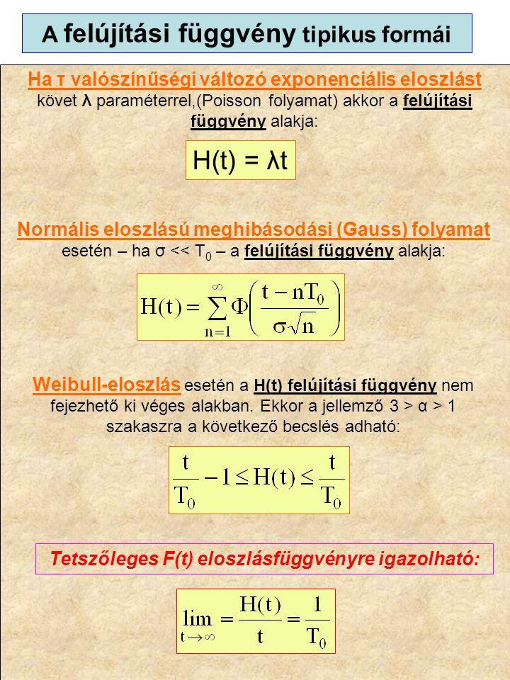 Ha τ valószínűségi változó exponenciális eloszlást követ λ paraméterrel,(Poisson folyamat) akkor a felújítási függvény alakja: H(t) = λt Normális eloszlású meghibásodási (Gauss) folyamat esetén – ha σ << T 0 – a felújítási függvény alakja: Weibull-eloszlás esetén a H(t) felújítási függvény nem fejezhető ki véges alakban.