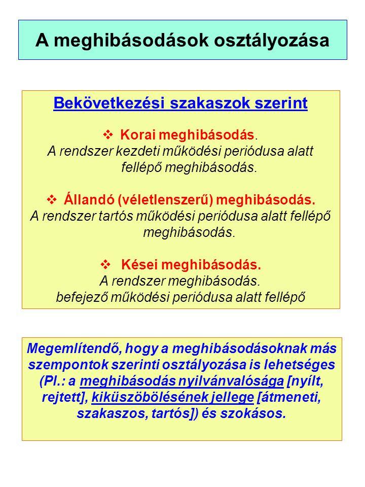 A meghibásodások osztályozása Bekövetkezési szakaszok szerint  Korai meghibásodás.