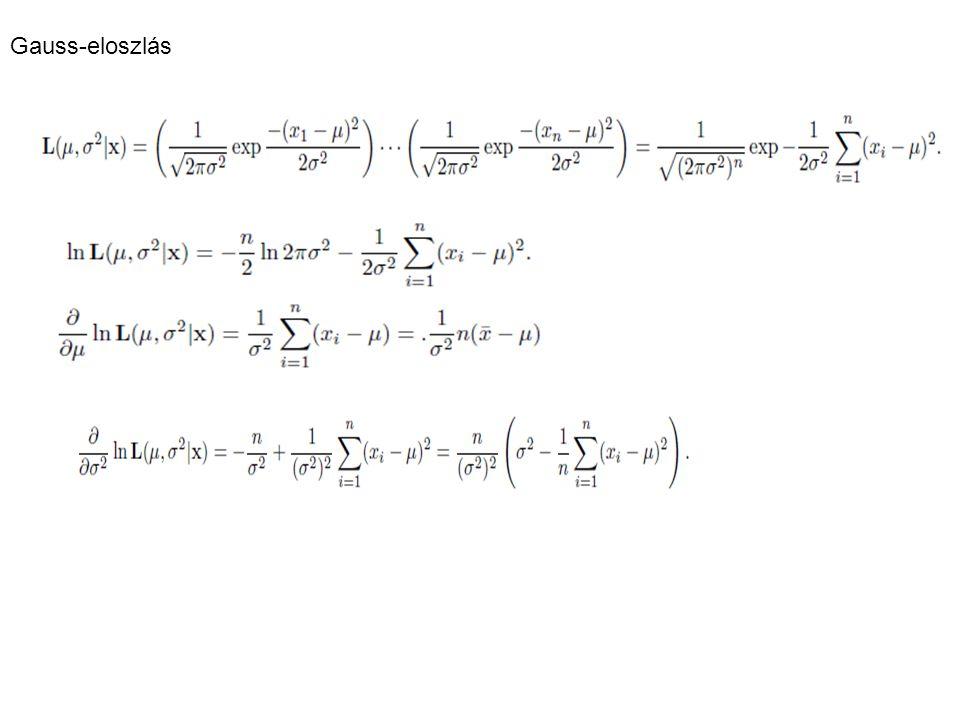 Gauss-eloszlás
