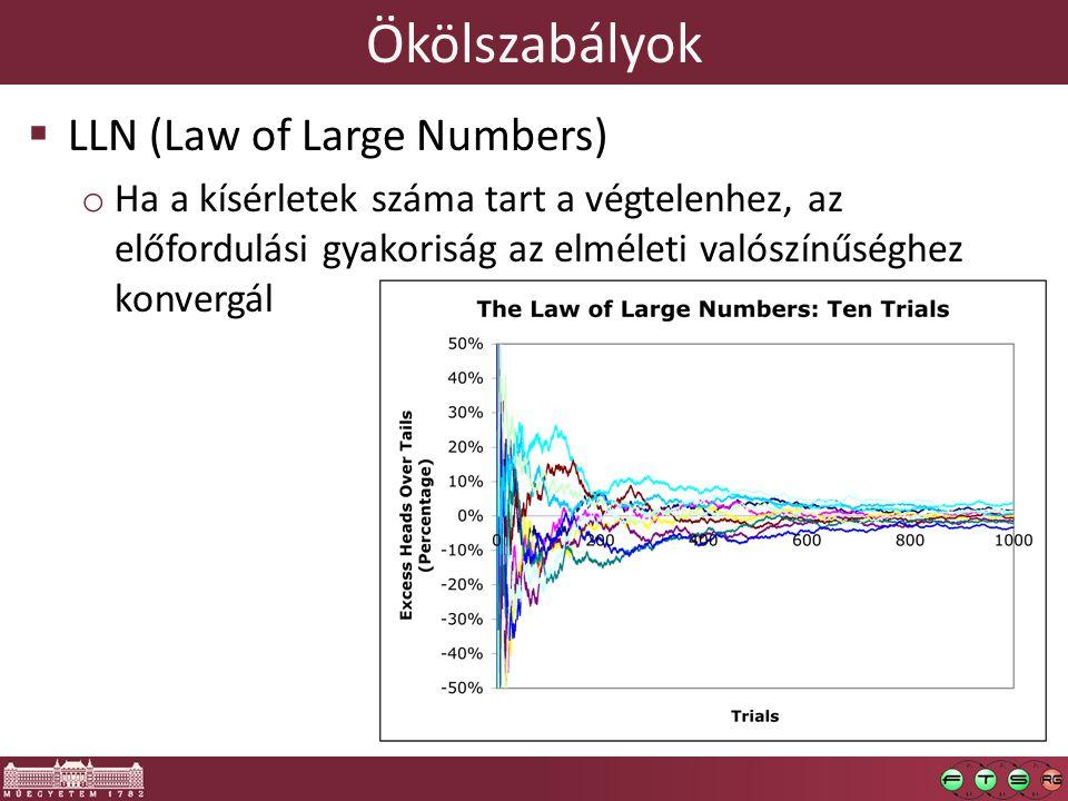 Ökölszabályok  LLN (Law of Large Numbers) o Ha a kísérletek száma tart a végtelenhez, az előfordulási gyakoriság az elméleti valószínűséghez konvergál