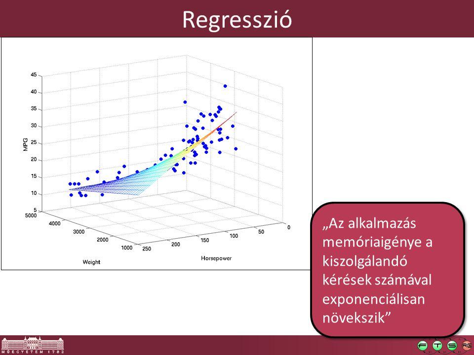 """Regresszió """"Az alkalmazás memóriaigénye a kiszolgálandó kérések számával exponenciálisan növekszik"""