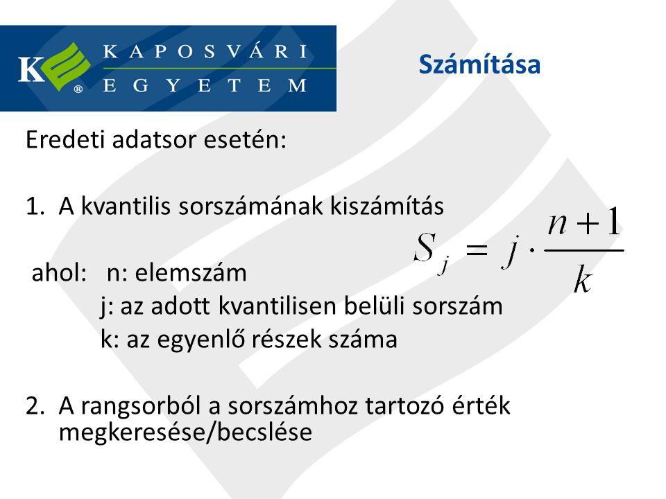 Számítása Eredeti adatsor esetén: 1.A kvantilis sorszámának kiszámítás ahol: n: elemszám j: az adott kvantilisen belüli sorszám k: az egyenlő részek s
