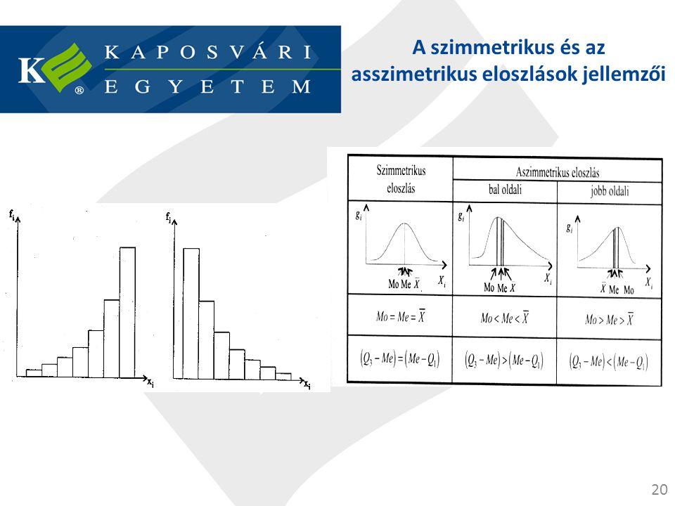 20 A szimmetrikus és az asszimetrikus eloszlások jellemzői