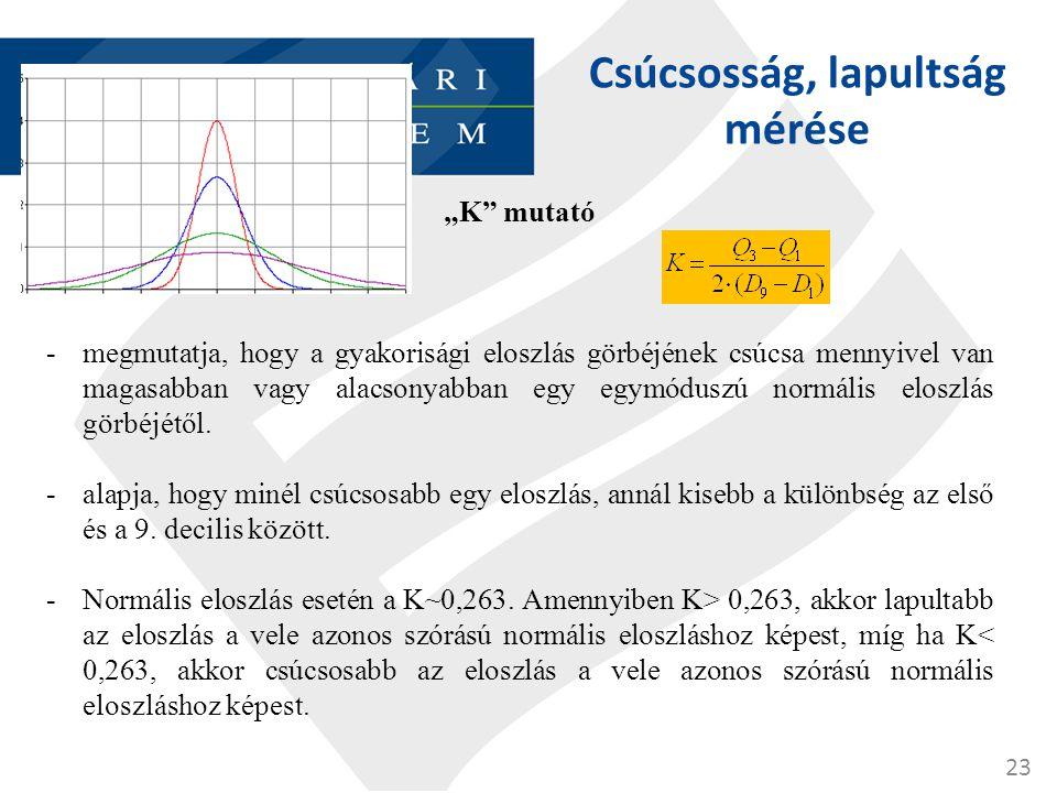"""23 Csúcsosság, lapultság mérése """"K"""" mutató -megmutatja, hogy a gyakorisági eloszlás görbéjének csúcsa mennyivel van magasabban vagy alacsonyabban egy"""
