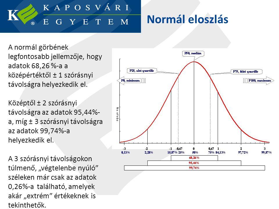 A normál görbének legfontosabb jellemzője, hogy adatok 68,26 %-a a középértéktől ± 1 szórásnyi távolságra helyezkedik el. Középtől ± 2 szórásnyi távol