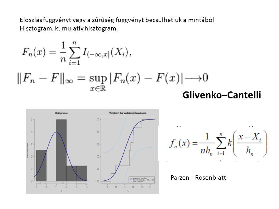 Glivenko–Cantelli Parzen - Rosenblatt Eloszlás függvényt vagy a sűrűség függvényt becsülhetjük a mintából Hisztogram, kumulatív hisztogram.