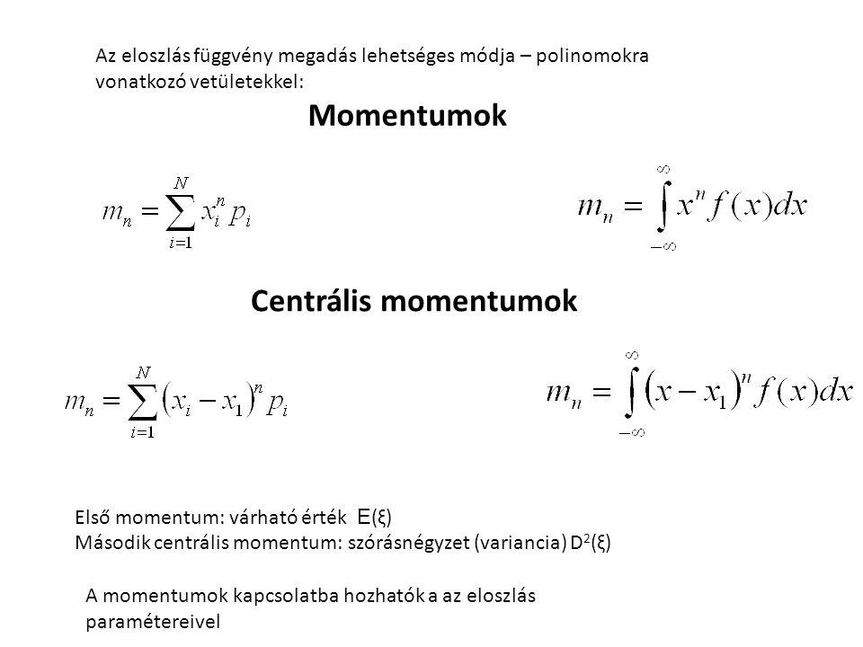 A becslés általában valamilyen statisztika alapján történik… Statisztika T(Y): Y → Mivel a minta függvénye, a statisztika is valószínűségi változó….eloszlása a minta feltételezett eloszlásából vezethető le.