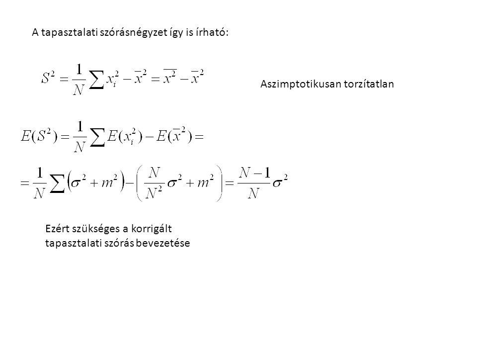 Cauchy eloszlás
