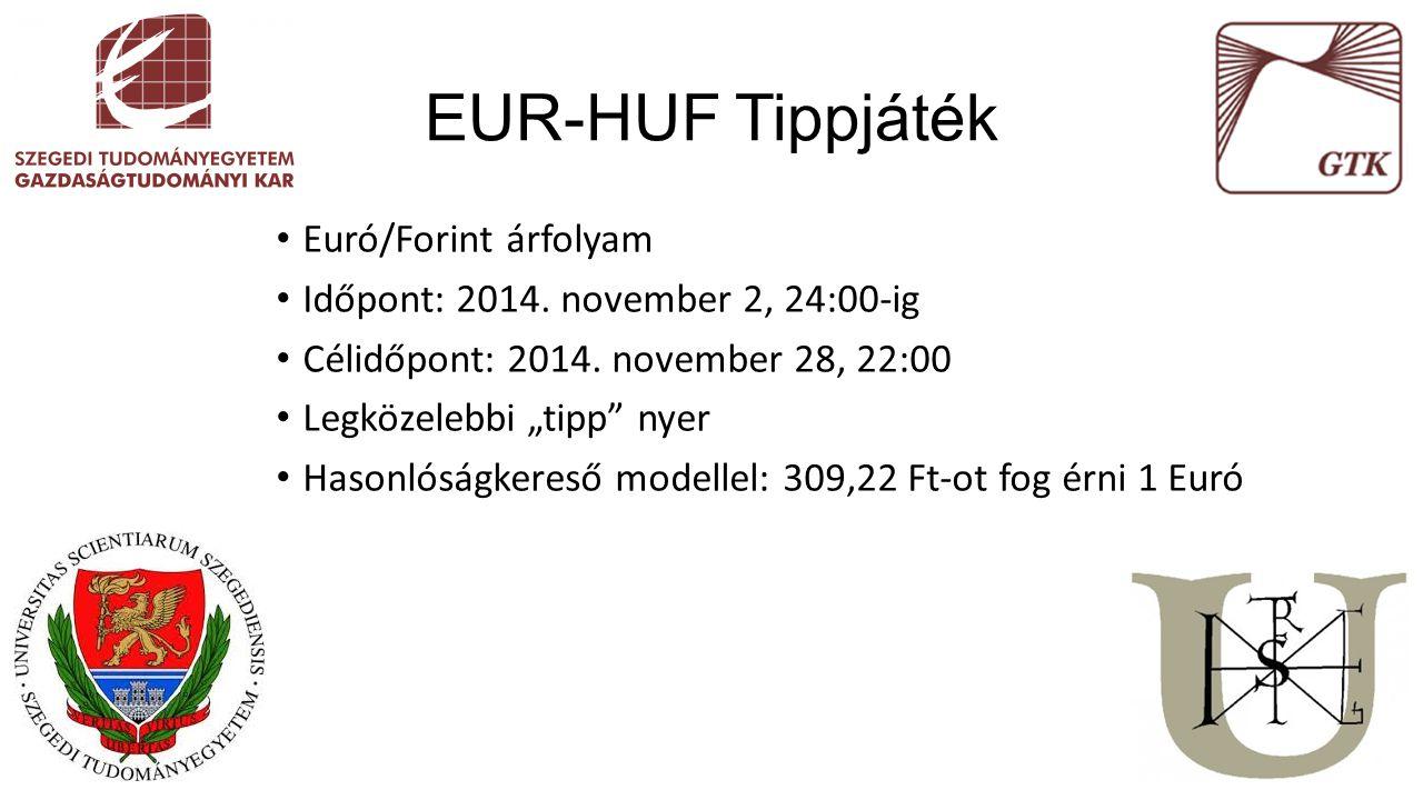 """Euró/Forint árfolyam Időpont: 2014. november 2, 24:00-ig Célidőpont: 2014. november 28, 22:00 Legközelebbi """"tipp"""" nyer Hasonlóságkereső modellel: 309,"""