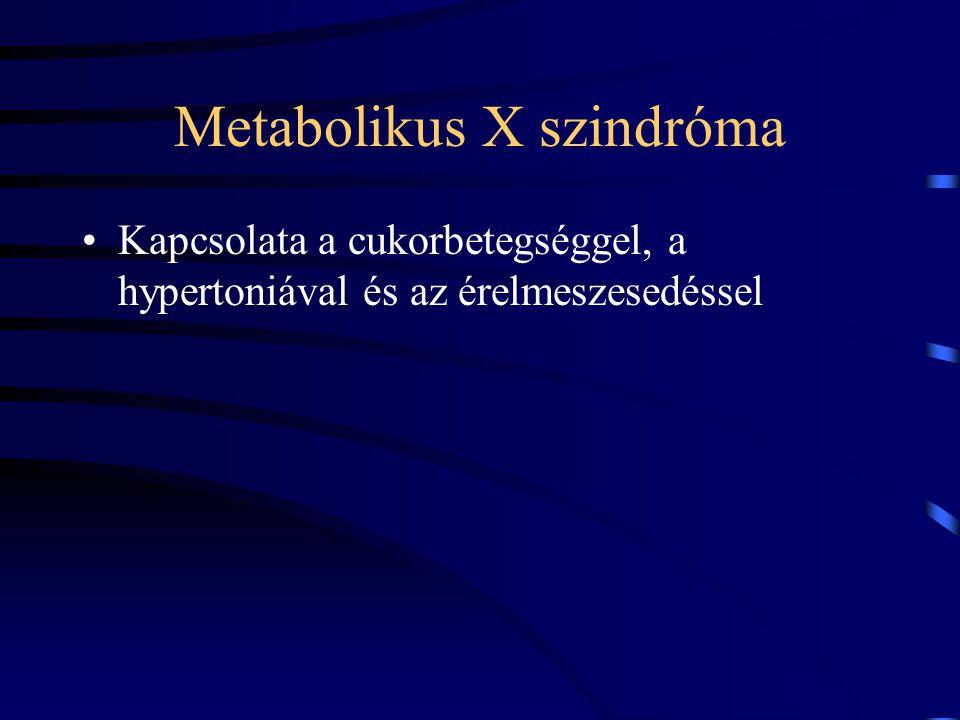 Metabolikus X szindróma Kapcsolata a cukorbetegséggel, a hypertoniával és az érelmeszesedéssel