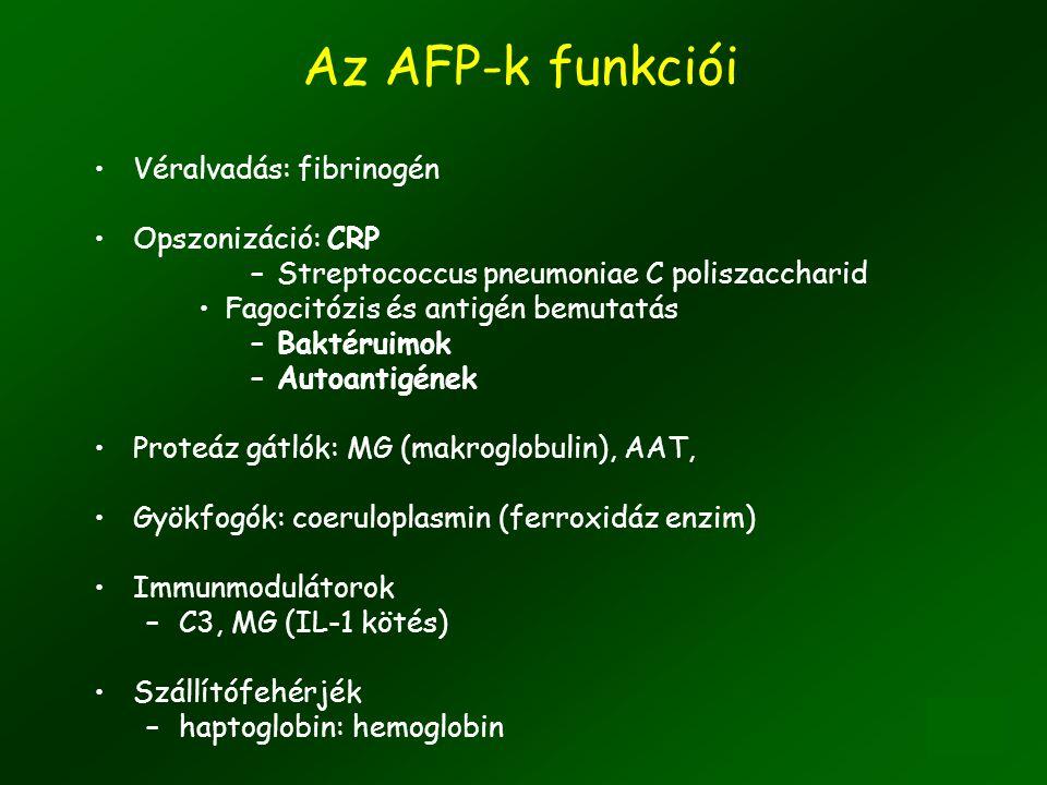 Akut- fázis fehérjék emelkedés csökkenés C3, Bf, coeruloplazmin –1.5-2X  1antitripszin, haptoglobulin, 2-4 X fibrinogén C1inhibitor- 6-8X CRP, SAA -100- 1000X !!!!.