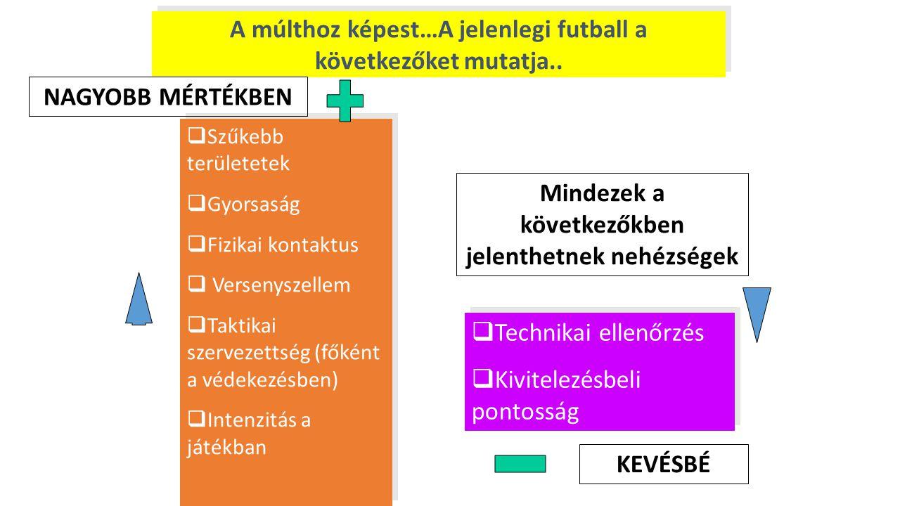 A múlthoz képest…A jelenlegi futball a következőket mutatja..  Szűkebb területetek  Gyorsaság  Fizikai kontaktus  Versenyszellem  Taktikai szerve