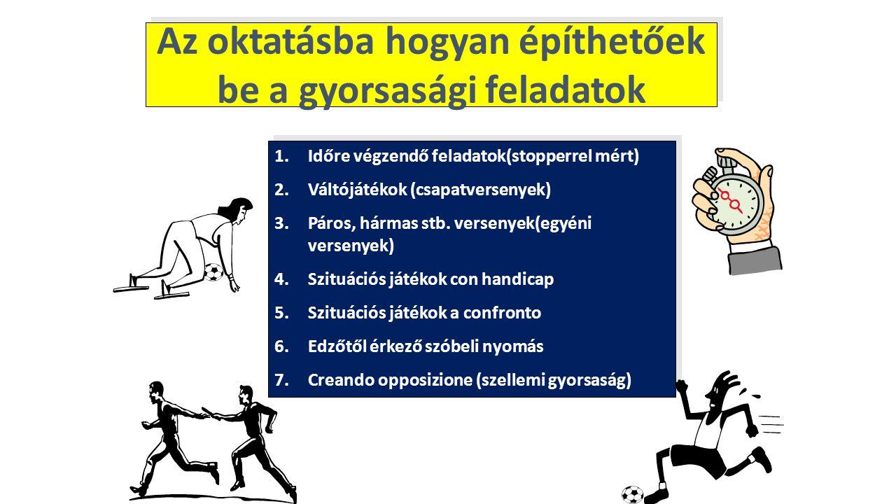 Az oktatásba hogyan építhetőek be a gyorsasági feladatok 1.Időre végzendő feladatok(stopperrel mért) 2.Váltójátékok (csapatversenyek) 3.Páros, hármas
