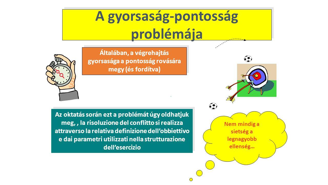 A gyorsaság-pontosság problémája Általában, a végrehajtás gyorsasága a pontosság rovására megy (és fordítva) Az oktatás során ezt a problémát úgy oldh