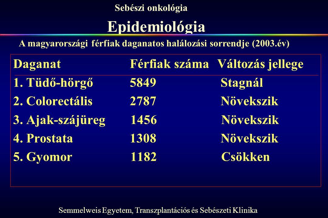 Semmelweis Egyetem, Transzplantációs és Sebészeti Klinika Sebészi onkológia Epidemiológia Daganat Férfiak számaVáltozás jellege 1.