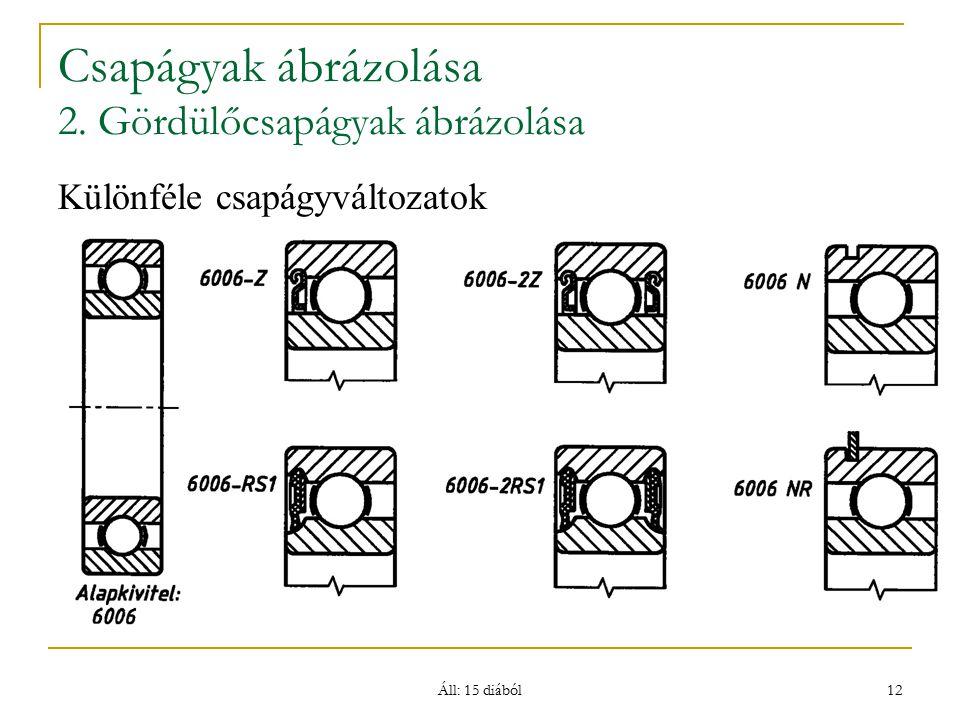 Áll: 15 diából 12 Csapágyak ábrázolása 2. Gördülőcsapágyak ábrázolása Különféle csapágyváltozatok