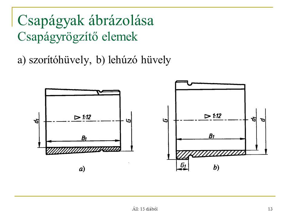 Áll: 15 diából 13 Csapágyak ábrázolása Csapágyrögzítő elemek a) szorítóhüvely, b) lehúzó hüvely