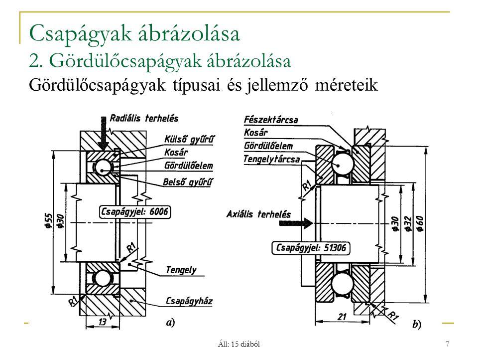 Áll: 15 diából 7 Csapágyak ábrázolása 2. Gördülőcsapágyak ábrázolása Gördülőcsapágyak típusai és jellemző méreteik