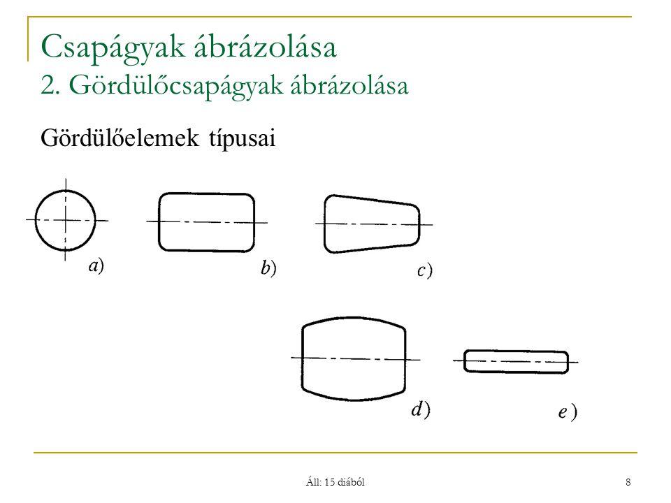 Áll: 15 diából 8 Csapágyak ábrázolása 2. Gördülőcsapágyak ábrázolása Gördülőelemek típusai