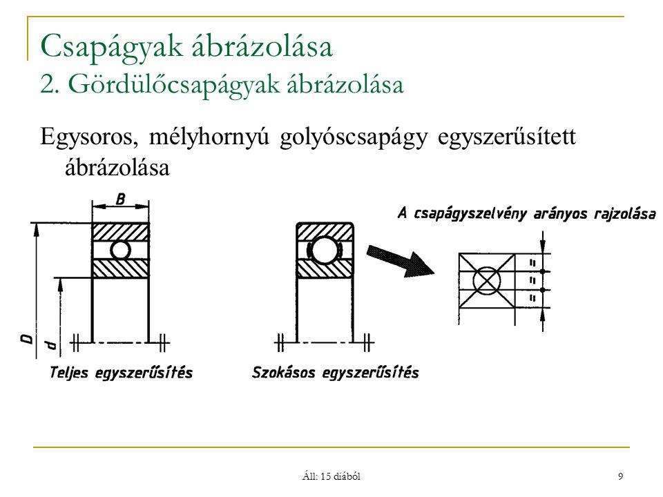 Áll: 15 diából 9 Csapágyak ábrázolása 2. Gördülőcsapágyak ábrázolása Egysoros, mélyhornyú golyóscsapágy egyszerűsített ábrázolása