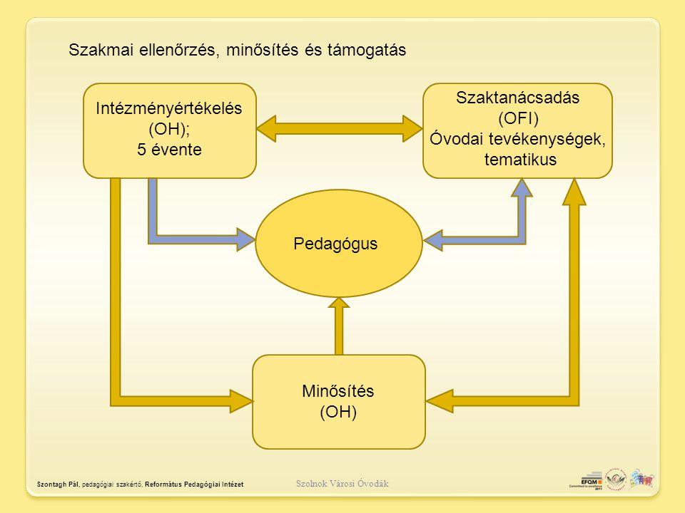 p) azokat az ügyeket, amelyekben a szülői szervezetet, közösséget az SZMSZ véleményezési joggal ruházza fel, r) az elektronikus úton előállított papíralapú nyomtatványok hitelesítésének rendjét, s) az elektronikus úton előállított, hitelesített és tárolt dokumentumok kezelési rendjét, t) az intézményvezető feladat- és hatásköréből leadott feladat- és hatásköröket, munkaköri leírás-mintákat, u) mindazokat a kérdéseket, amelyek meghatározását jogszabály előírja, továbbá a nevelési-oktatási intézmény működésével összefüggő minden olyan kérdést, amelyet jogszabály rendelkezése alapján készített szabályzatban nem kell, vagy nem lehet szabályozni.