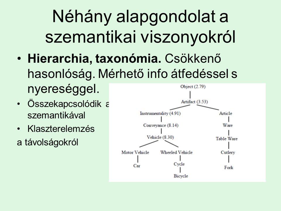 Néhány alapgondolat a szemantikai viszonyokról Hierarchia, taxonómia.