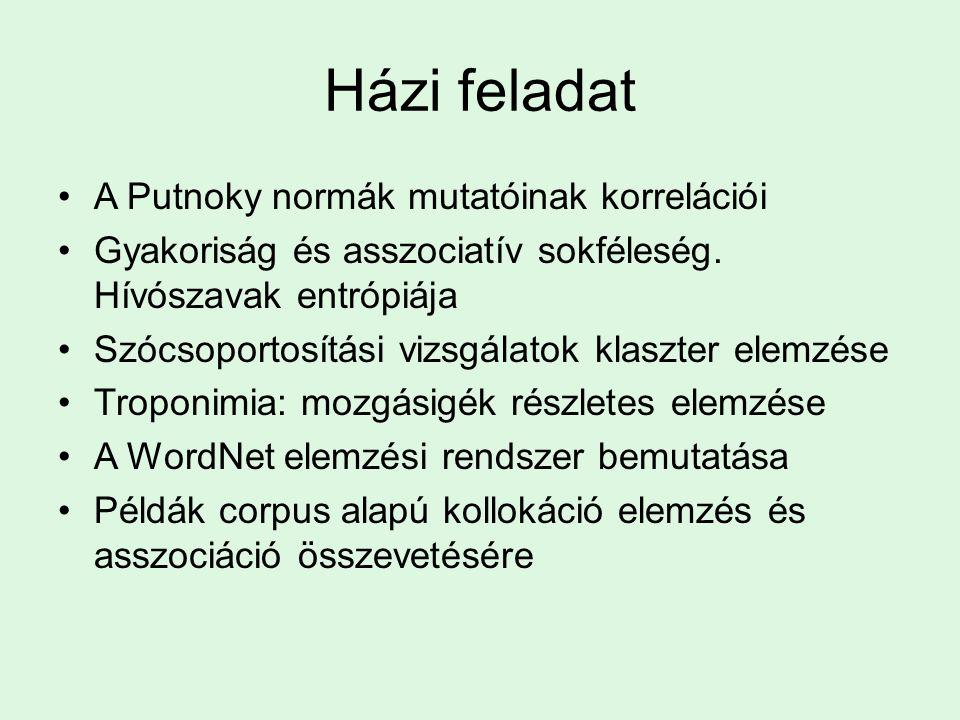 Házi feladat A Putnoky normák mutatóinak korrelációi Gyakoriság és asszociatív sokféleség.