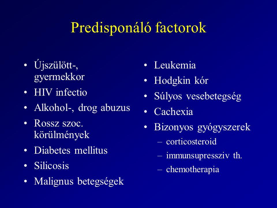 Predisponáló factorok Újszülött-, gyermekkor HIV infectio Alkohol-, drog abuzus Rossz szoc. körülmények Diabetes mellitus Silicosis Malignus betegsége