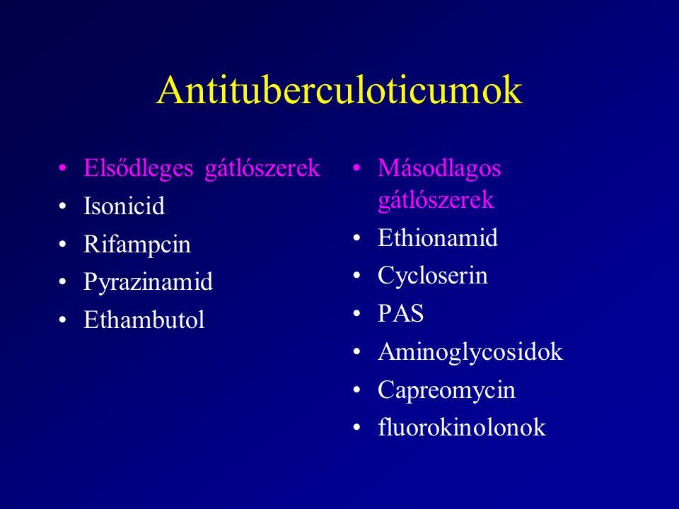 Antituberculoticumok Elsődleges gátlószerek Isonicid Rifampcin Pyrazinamid Ethambutol Másodlagos gátlószerek Ethionamid Cycloserin PAS Aminoglycosidok