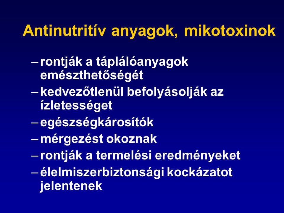 Élelmiszerbiztonsági megítélésük A Nemzetközi Rákkutatási Intézet vizsgálatai szerint: –rákkeltő: AFB1 –feltételezhetően rákkeltő: OTA –nem valószínű: ZON, FB1, T-2 –nincs elég információnk: DON, NIV Már a bélhámsejtekben, májban átalakulnak, ezért metabolitjaik is fontosak (ZON α- ZOL, β-ZOL, AFB 1 AFM 1 ) Gyorsan felszívódnak, 6 óra múlva érik el a vérben a maximális koncentrációt.