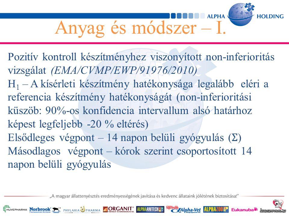 Pozitív kontroll készítményhez viszonyított non-inferioritás vizsgálat (EMA/CVMP/EWP/91976/2010) H 1 – A kísérleti készítmény hatékonysága legalább el