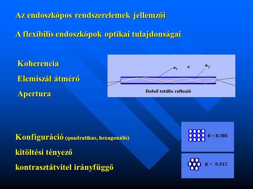 Az endoszkópos rendszerelemek jellemzői A flexibilis endoszkópok optikai tulajdonságai Koherencia Elemiszál átmérő Apertura Konfiguráció (quadratikus,