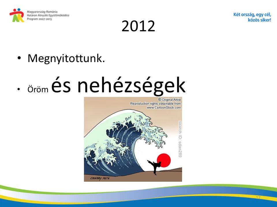 17 2012 Megnyitottunk. Öröm és nehézségek