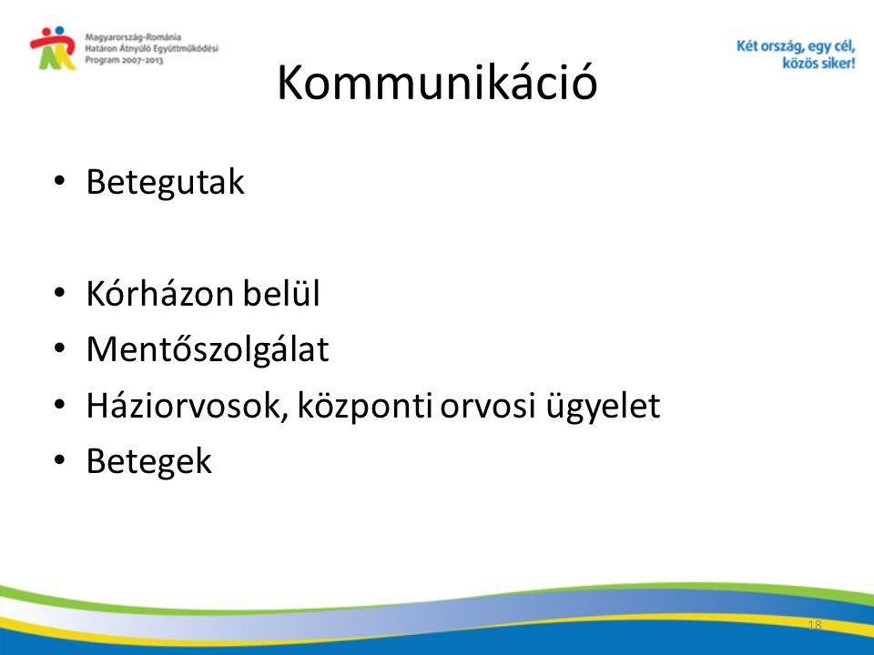 18 Kommunikáció Betegutak Kórházon belül Mentőszolgálat Háziorvosok, központi orvosi ügyelet Betegek