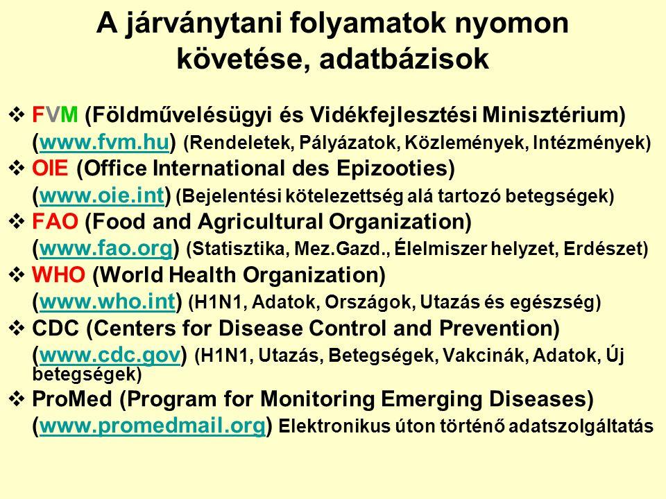 A járványtani folyamatok nyomon követése, adatbázisok  FVM (Földművelésügyi és Vidékfejlesztési Minisztérium) (www.fvm.hu) (Rendeletek, Pályázatok, K