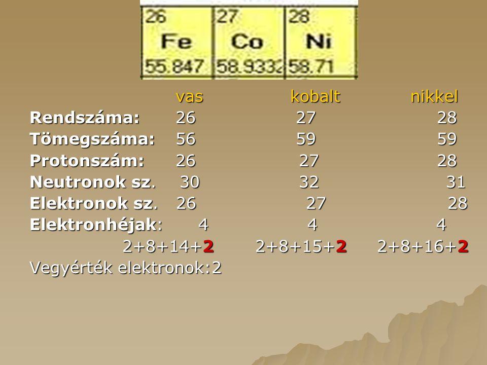Atomszerkezet vas kobalt nikkel vas kobalt nikkel Rendszáma:26 27 28 Tömegszáma:56 59 59 Protonszám:26 27 28 Neutronok sz. 30 32 31 Elektronok sz. 26