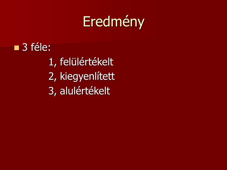 Eredmény 3 féle: 3 féle: 1, felülértékelt 1, felülértékelt 2, kiegyenlített 2, kiegyenlített 3, alulértékelt 3, alulértékelt
