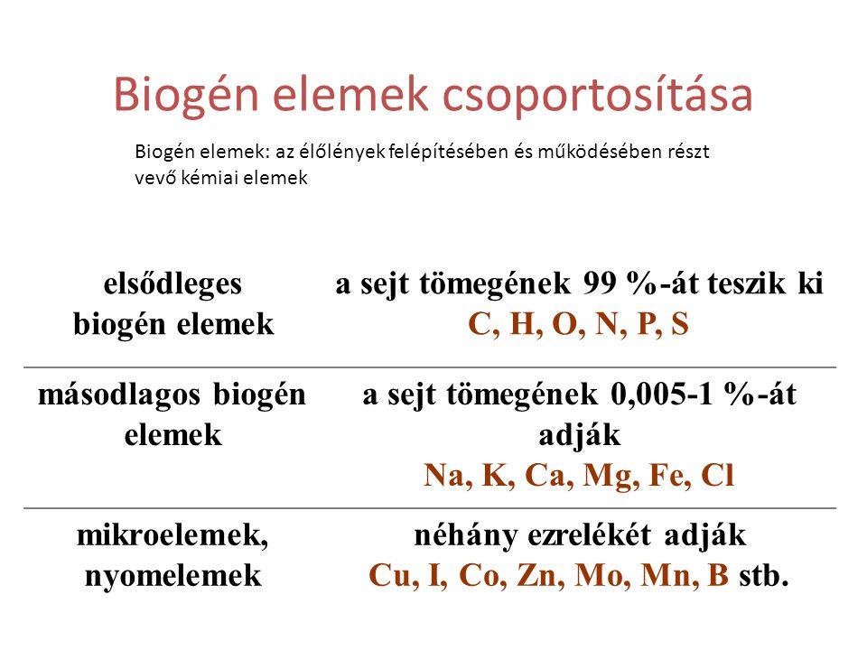 Biogén elemek csoportosítása Biogén elemek: az élőlények felépítésében és működésében részt vevő kémiai elemek elsődleges biogén elemek a sejt tömegén