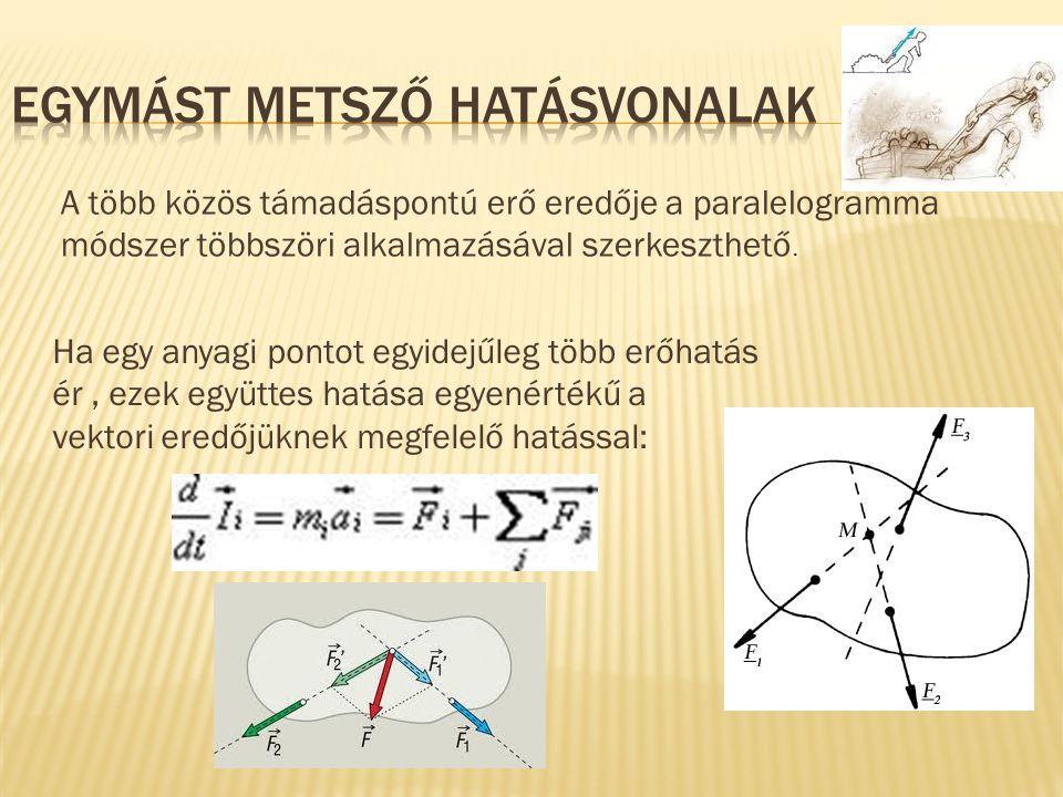 A több közös támadáspontú erő eredője a paralelogramma módszer többszöri alkalmazásával szerkeszthető. Ha egy anyagi pontot egyidejűleg több erőhatás