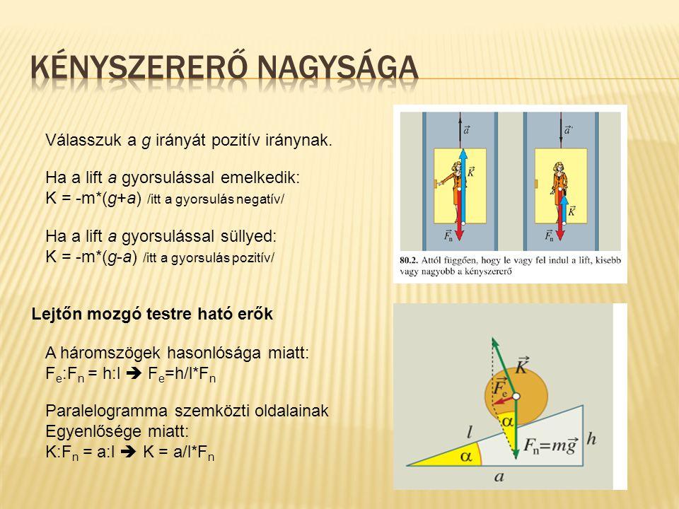 Ha a lift a gyorsulással emelkedik: K = -m*(g+a) /itt a gyorsulás negatív/ Ha a lift a gyorsulással süllyed: K = -m*(g-a) /itt a gyorsulás pozitív/ A