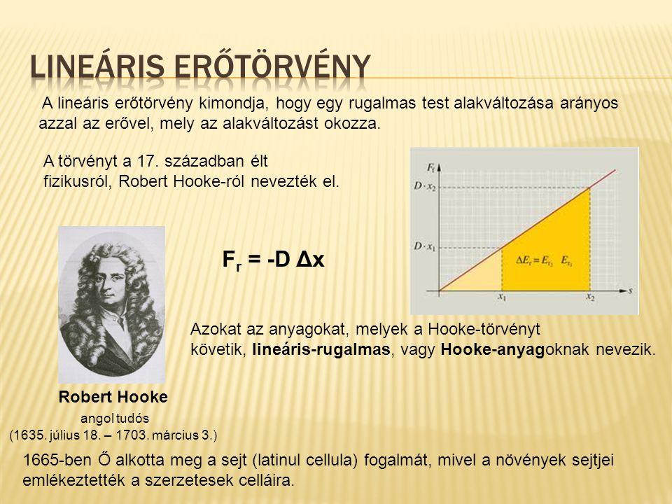 A lineáris erőtörvény kimondja, hogy egy rugalmas test alakváltozása arányos azzal az erővel, mely az alakváltozást okozza. A törvényt a 17. században