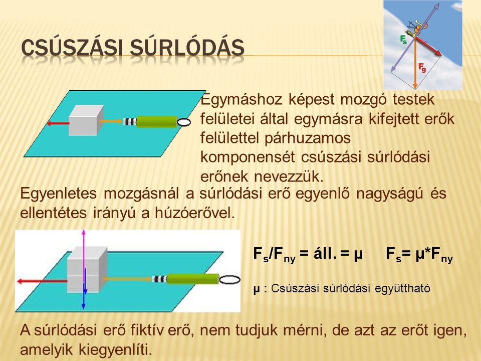 Egymáshoz képest mozgó testek felületei által egymásra kifejtett erők felülettel párhuzamos komponensét csúszási súrlódási erőnek nevezzük. Egyenletes